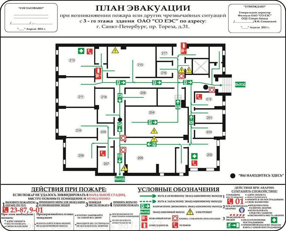 СП 1.13130.2009 Системы противопожарной защиты ...