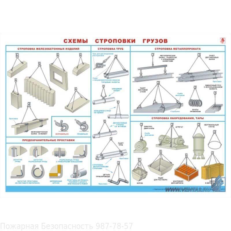 Схемы строповки грузов согласно фнп